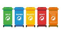 Harmonogram zberu odpadov